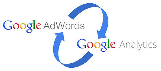Google Analytiucs Google Adwords
